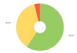 мобильный трафик услуги эвакуатора мобильный трафик услуги эвакуатора 27.06.2015-26.06.2016
