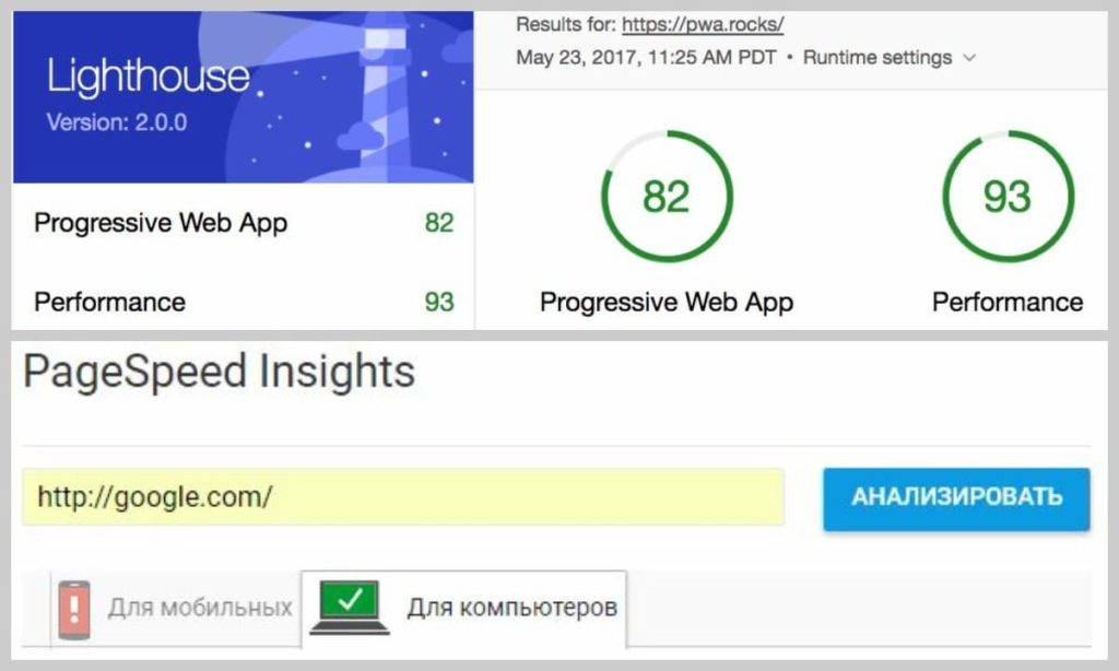 сервисы для оптимизации сайта