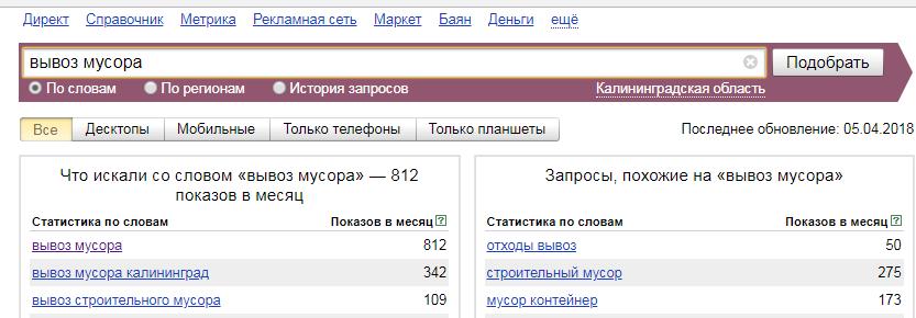 Частотность семантики strela39.ru
