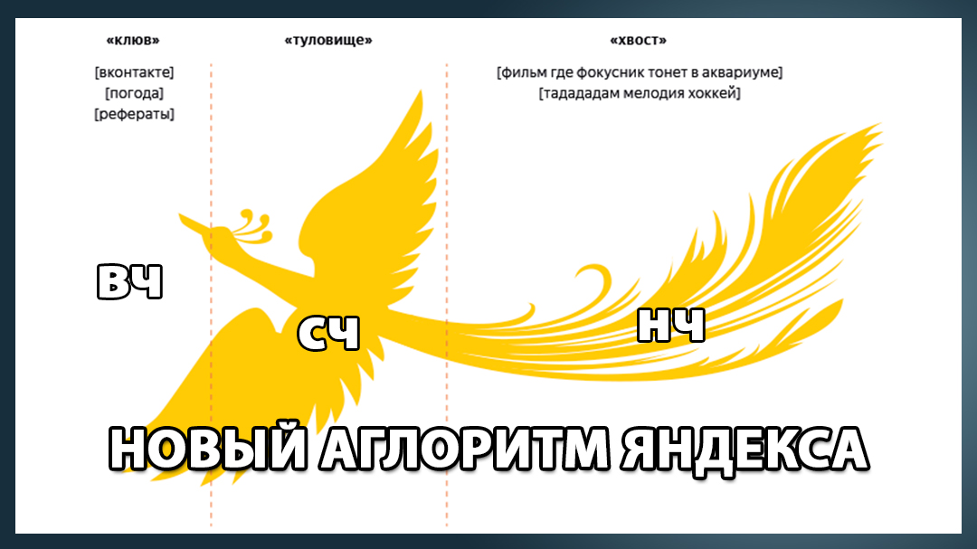 Алгоритм Яндекса - Палех