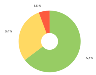 мобильный трафик услуги эвакуатора мобильный трафик услуги эвакуатора 27.06.2014-26.06.2015